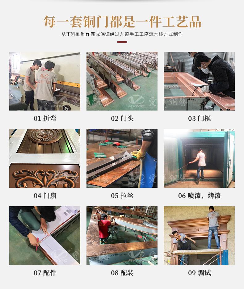 广东别墅铜门厂家