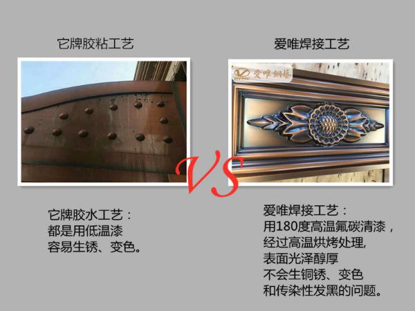 315消费者权益日,铜门定制厂家爱唯铜艺教您学会辨别真铜门的质量